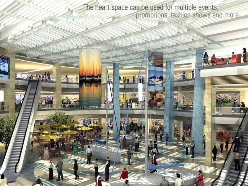 Phoenix Market City Mumbai Kurla Shopping Malls In