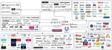 The 8 Companies That Own all of the Known Beauty Brands